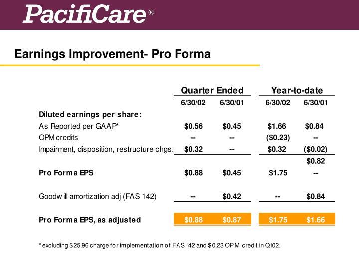 Earnings Improvement- Pro Forma