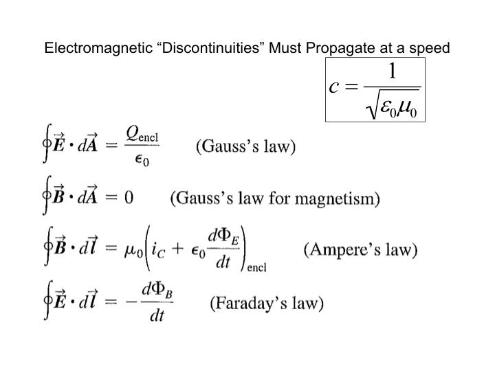 """Electromagnetic """"Discontinuities"""" Must Propagate at a speed"""