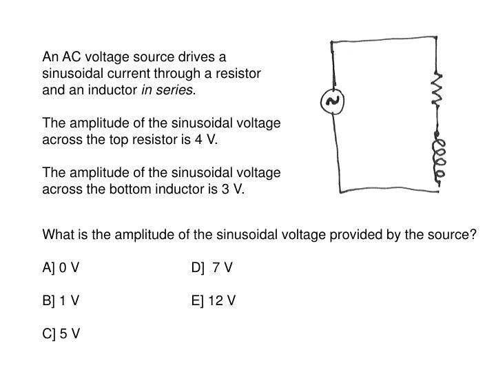 An AC voltage source drives a sinusoidal current through a resistor and an inductor