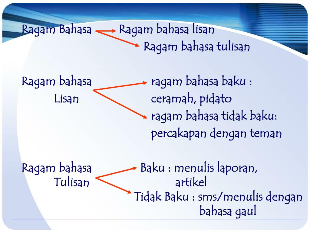 Ppt Ragam Bahasa Indonesia Powerpoint Presentation Free Download Id 4507228