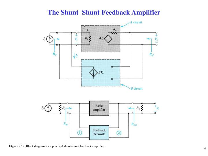PPT - The Series-Series Feedback Amplifier PowerPoint ...
