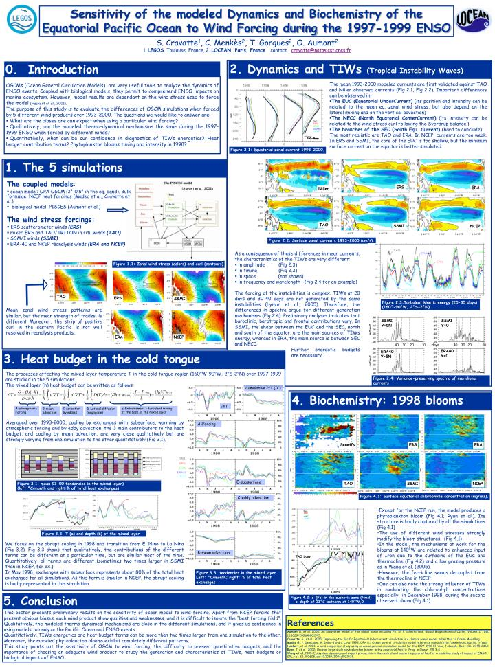 Sensitivity of the modeled Dynamics and Biochemistry of the Equatorial Pacific Ocean to Wind Forcing...