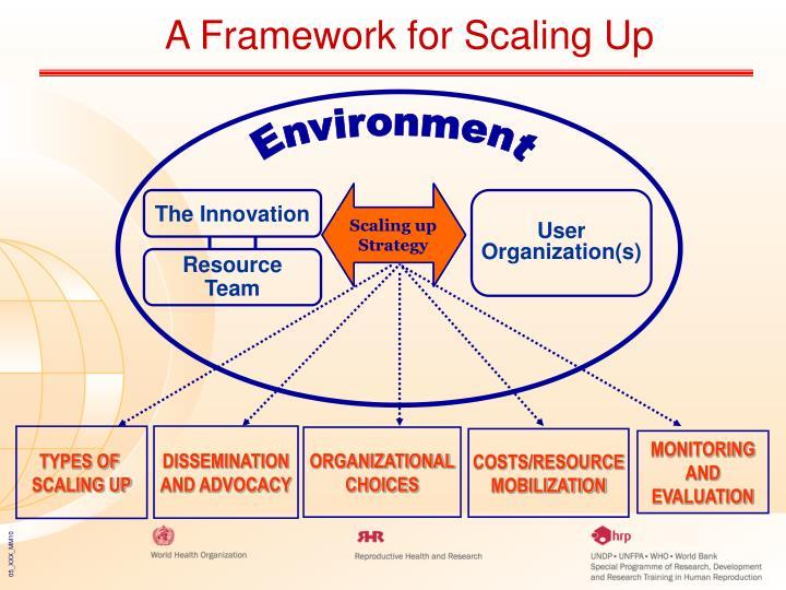 A Framework for Scaling Up