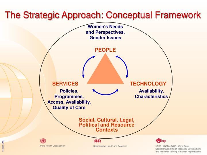 The Strategic Approach: Conceptual Framework
