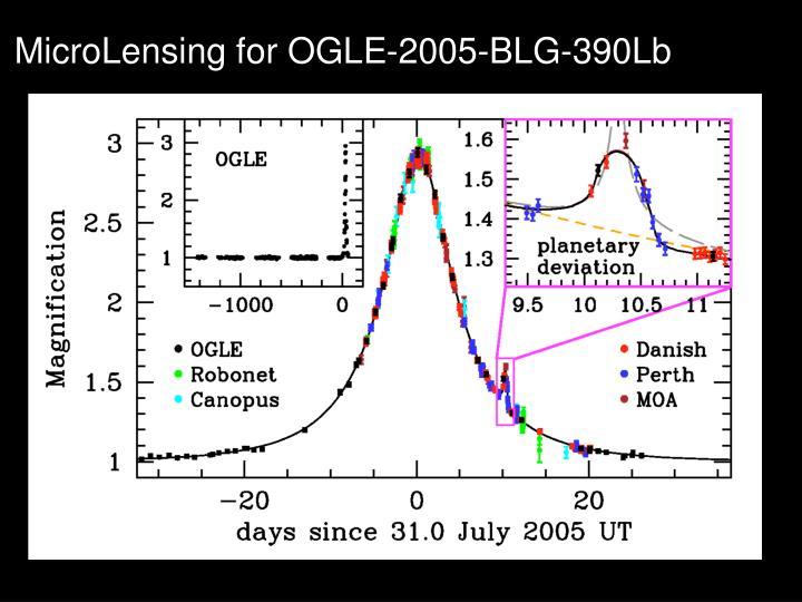 MicroLensing for OGLE-2005-BLG-390Lb