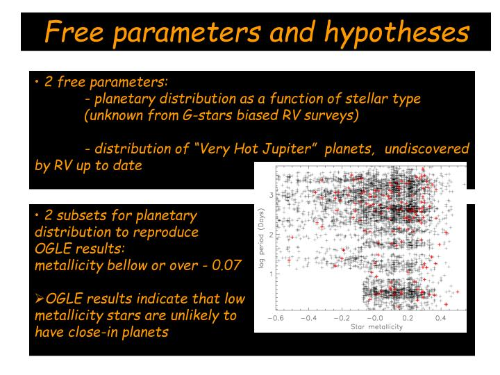 Free parameters and hypotheses