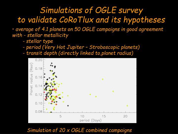 Simulations of OGLE survey