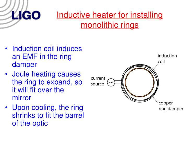 Inductive heater for installing monolithic rings