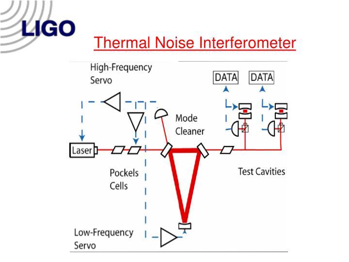 Thermal Noise Interferometer