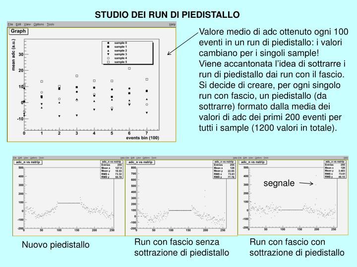 STUDIO DEI RUN DI PIEDISTALLO