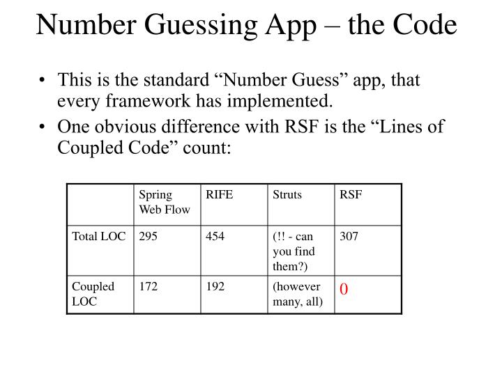 Number Guessing App – the Code