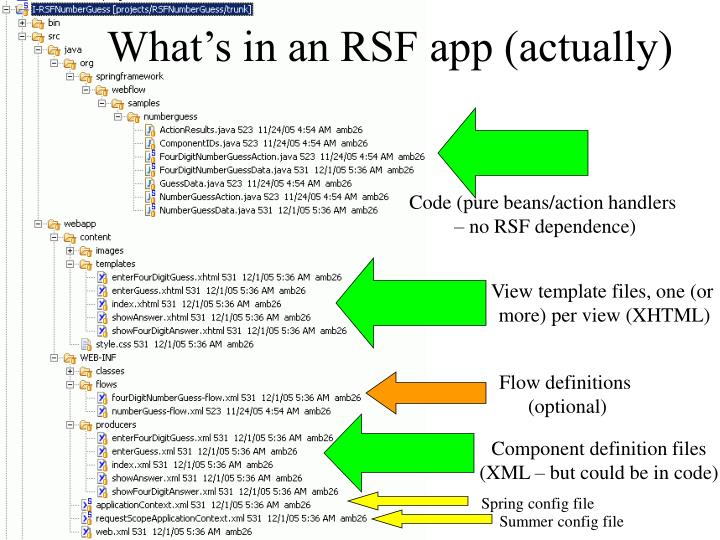 What's in an RSF app (actually)