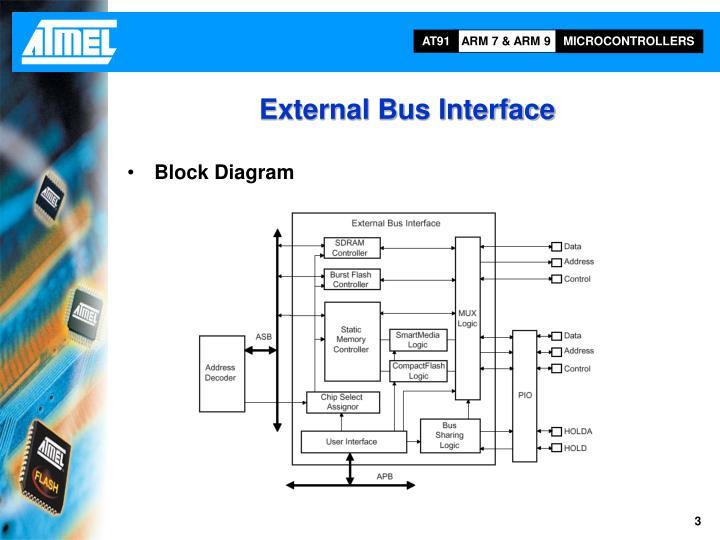 External bus interface1