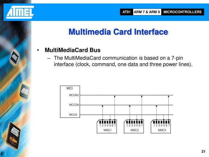 Multimedia Card Interface