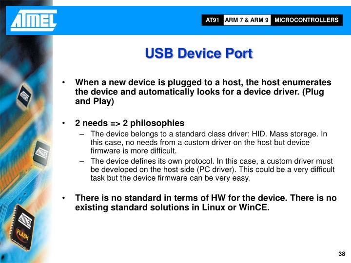 USB Device Port