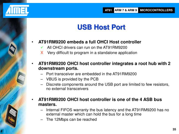 USB Host Port