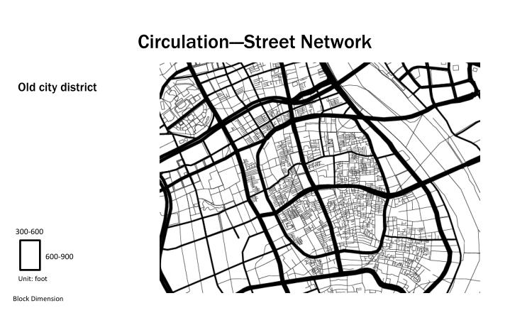 Circulation---Street Network
