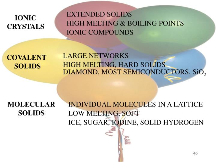 EXTENDED SOLIDS