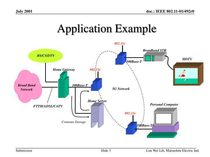 Application example