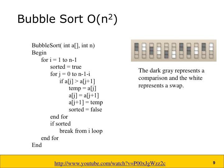 Bubble Sort O(n