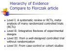 hierarchy of evidence compare to florczak article