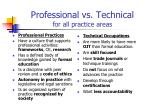 professional vs technical for all practice areas