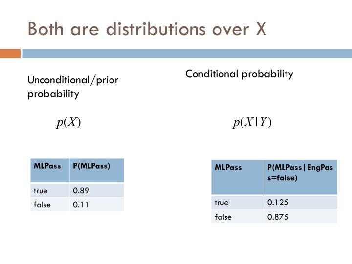 Both are distributions over X