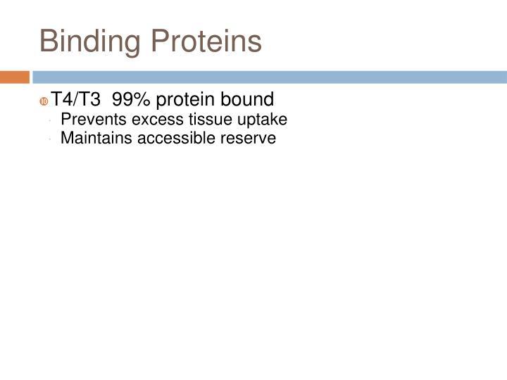 Binding Proteins