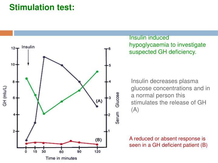 Stimulation test: