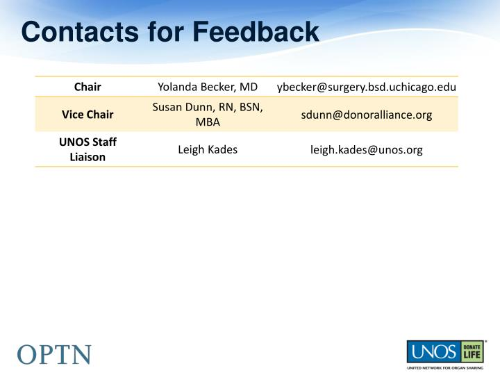 Contacts for Feedback