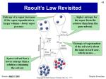 raoult s law revisited