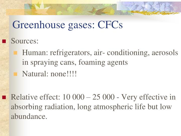 Greenhouse gases: CFCs