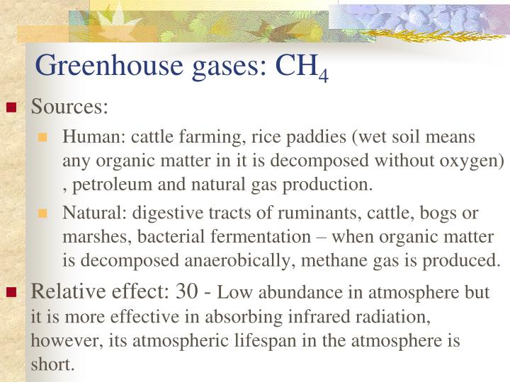 Greenhouse gases: CH