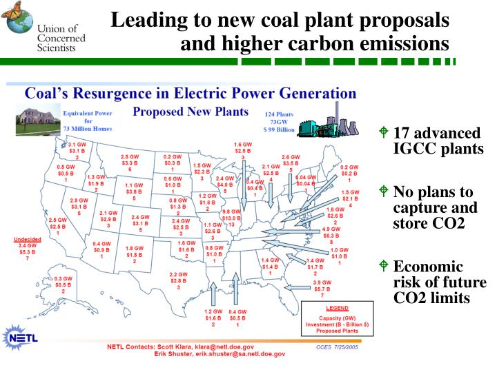Leading to new coal plant proposals and higher carbon emissions