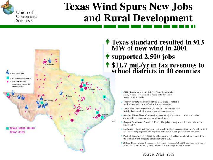 Texas Wind Spurs New Jobs