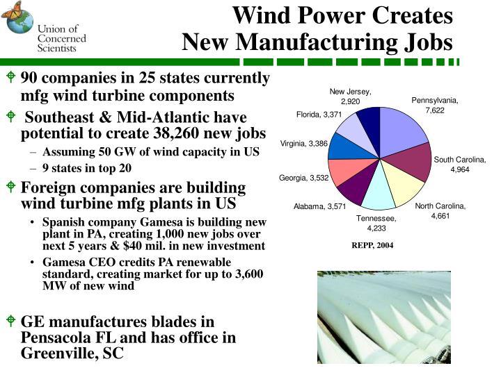 Wind Power Creates