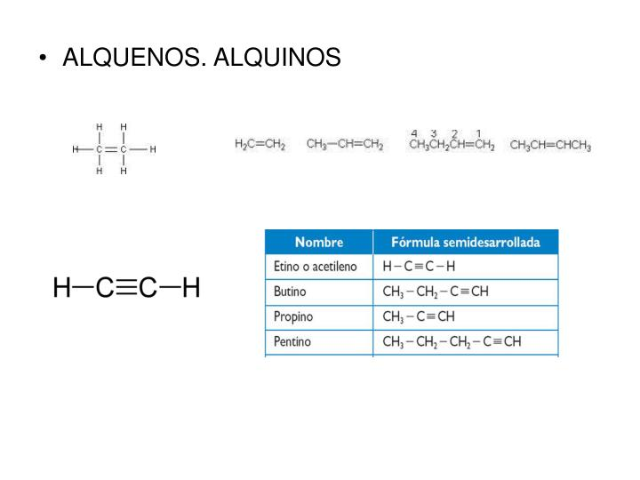 ALQUENOS. ALQUINOS