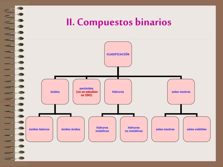 II. Compuestos binarios