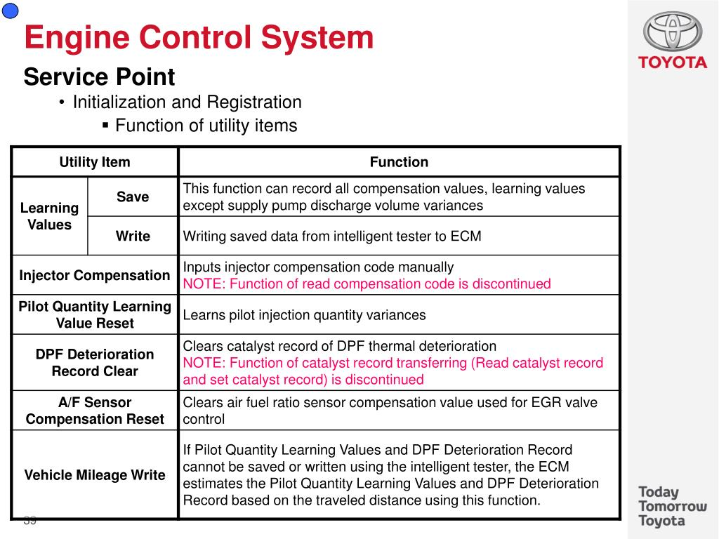 PPT - Verso-s 1ND-TV gen3 Euro 5 PowerPoint Presentation - ID:4511445