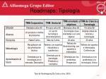 roadmaps tipolog a