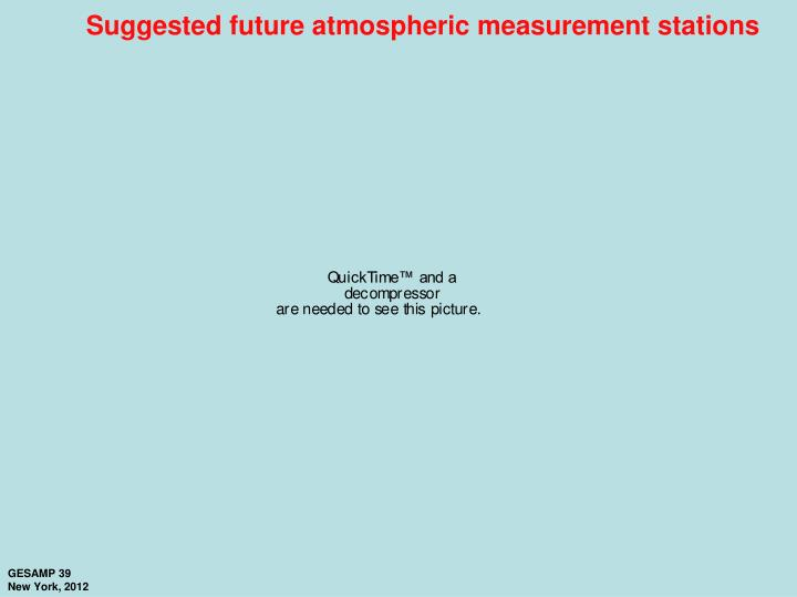 Suggested future atmospheric measurement stations