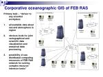 corporative oceanographic gis of feb ras