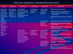 strategi kebijakan program dan kegiatan