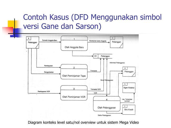 Ppt grafik tools 1 data flow diagram powerpoint presentation id contoh kasus dfd menggunakan simbol versi gane dan sarson diagram konteks level satunol ccuart Image collections