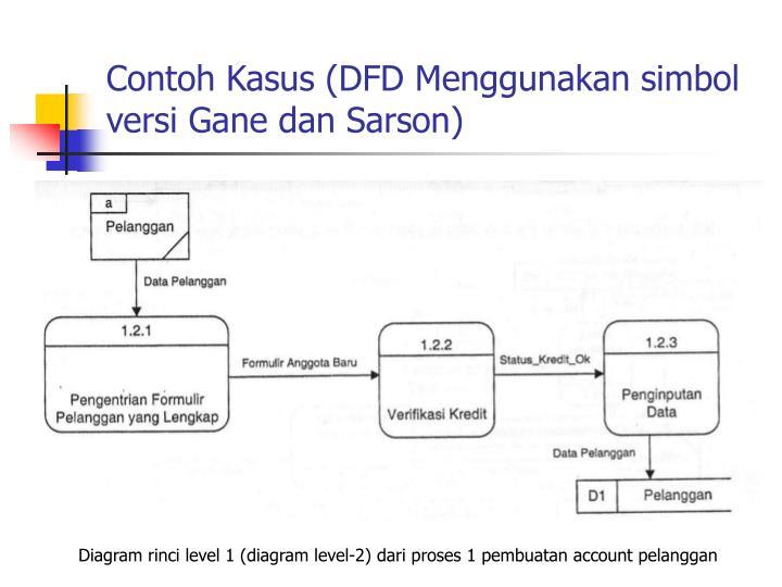 Ppt grafik tools 1 data flow diagram powerpoint presentation id contoh kasus dfd menggunakan simbol versi gane dan sarson diagram rinci level ccuart Images