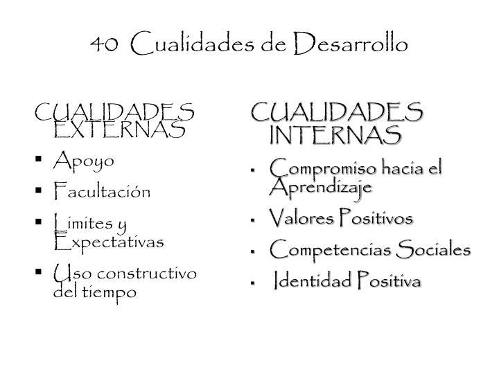 40 cualidades de desarrollo