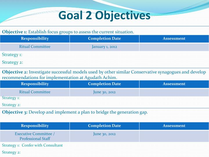 Goal 2 Objectives