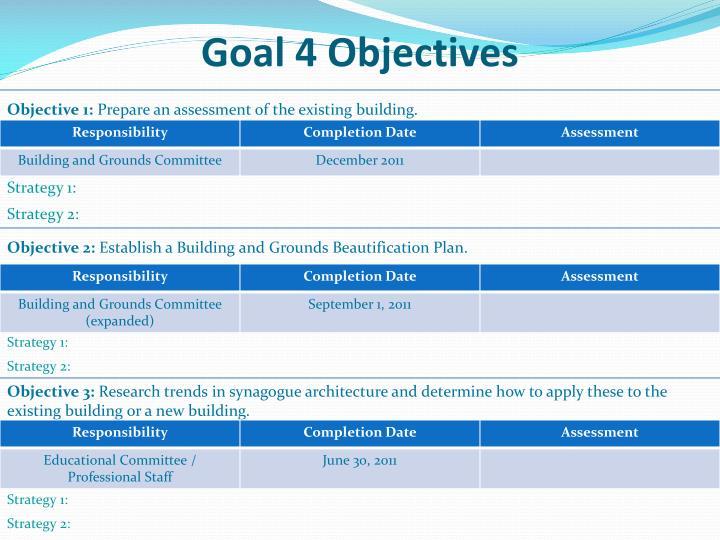 Goal 4 Objectives
