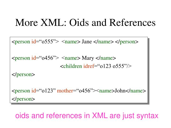 More XML: Oids and References