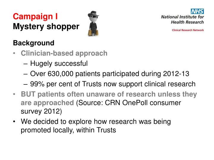Campaign i mystery shopper